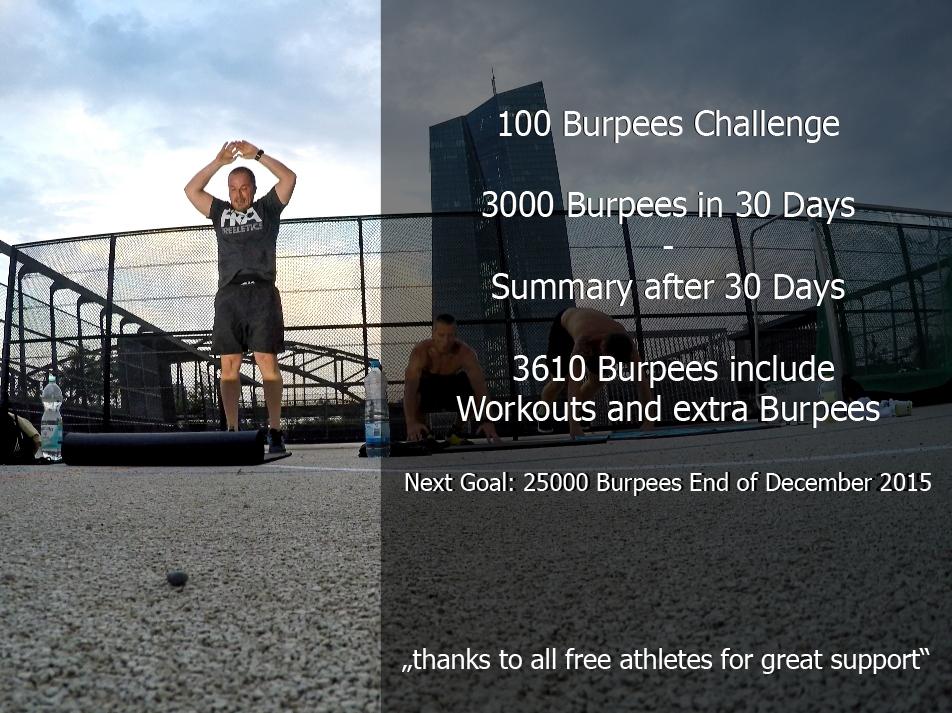 Burpee-challenge